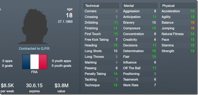 Yaya Sanogo in Football Manager 2012
