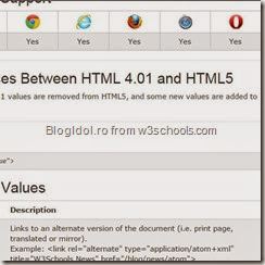HTML rel browser support - screencap