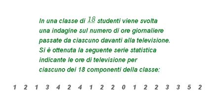esercizio statistica