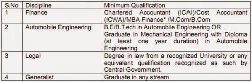 united india insurance AO recruitment
