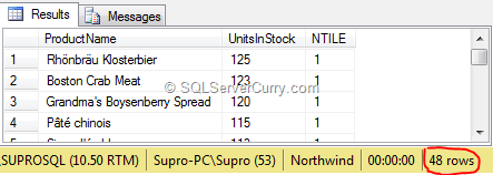 NTILE SQL Server Demo