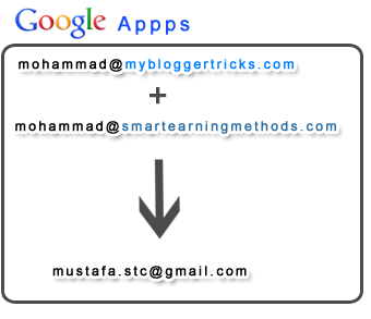 create Email with google apps