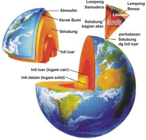 bumi_struktur3