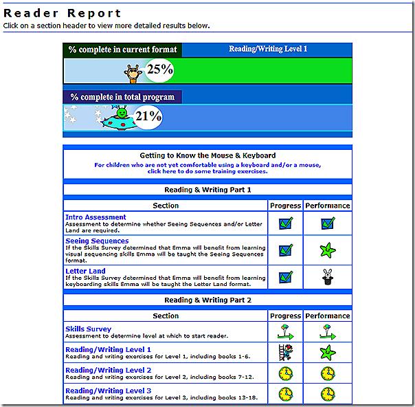 reading kingdom online reportt