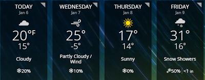 今週の天気予報