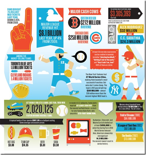 major-league-infographic-xl