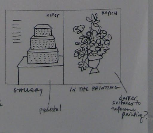 A very rough sketch of the Hirst cake, paired with the Ruysch cake.