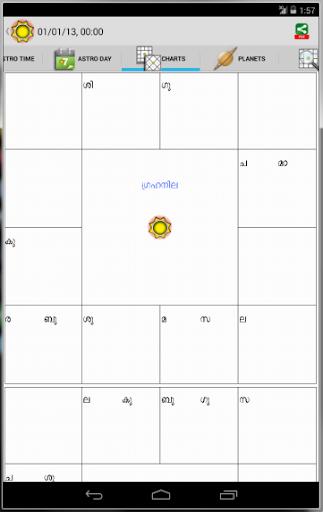 Horoscope Malayalam Pro - screenshot