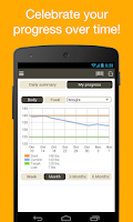 Screenshot of Fooducate Healthy Weight Loss