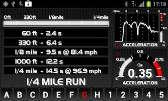 Screenshot of aCarputer GPS OBD2