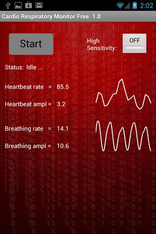 CardioRespiratory Monitor Free