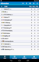Screenshot of Allsvenskan