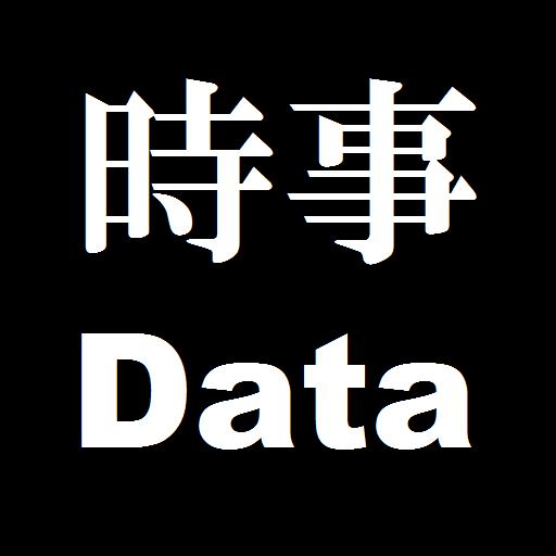 時事問題・一般常識2012-2013重要データ【無料】 教育 LOGO-阿達玩APP
