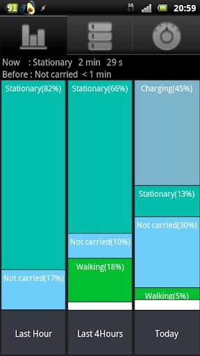 Activity Classifier