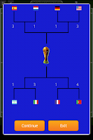 Screenshot of Football Chapas World Cup