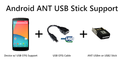 Screenshot of ANT USB Service