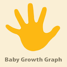 Baby Growth Graph