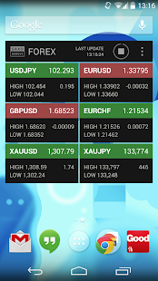 Forex widget windows