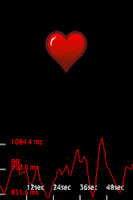Screenshot of Cardiac coherence