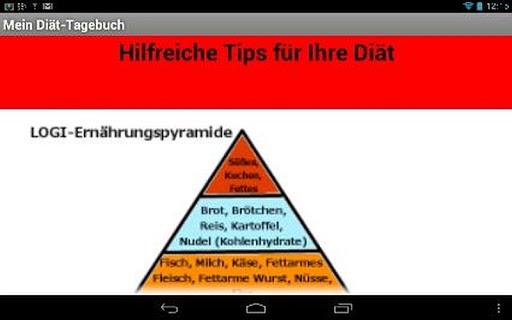 stoffwechsel diät tagebuch