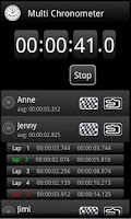 Screenshot of MultiChrono - Stopwatch