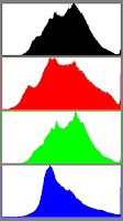 Screenshot of Image Histogram Generator