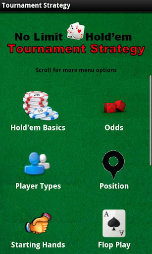 No-Limit Holdem Poker Strategy