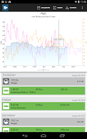 Screenshot of TrainingPeaks