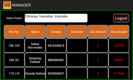 Chhoriya R E Area Manager - screenshot