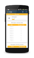 Screenshot of Simple Usage Monitor