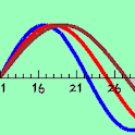 Biorhythm icon