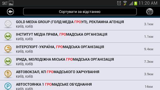 E2M CarteBlanche Ukraine: GPS - screenshot
