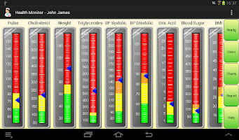 Screenshot of Health Monitor Reports Charts