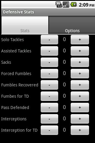 Youth Defense Football Stats