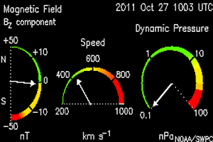 Screenshot of HAM Radio Ionosphere Status