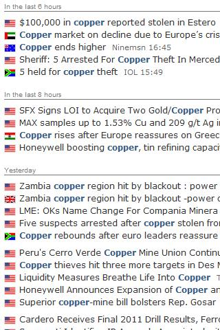 Copper News