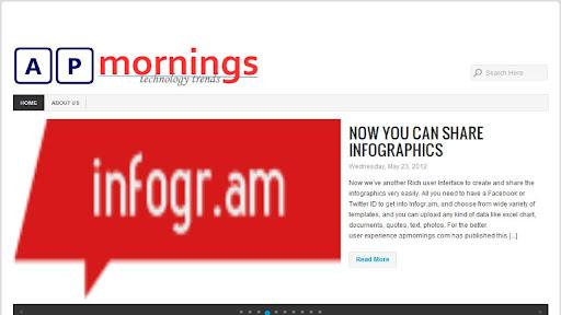 AP Mornings