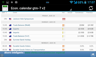 Screenshot of ECONOMIC CALENDARS
