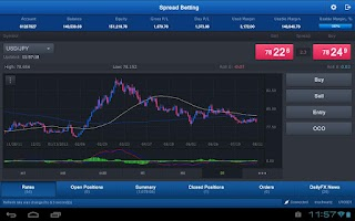 Screenshot of Spread Betting for Tablet