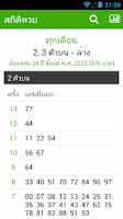 Screenshot of Lottery Statistics (สถิติหวย)