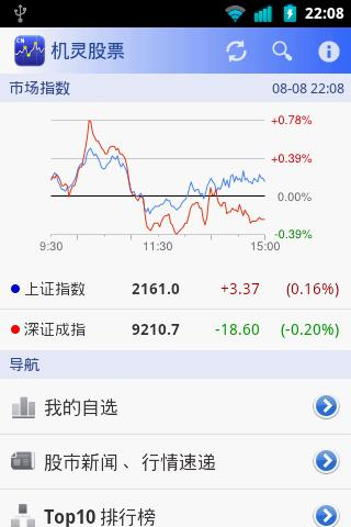 機靈股票 中國版