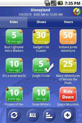 Ride Hopper Park Wait Times