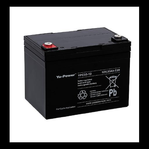 Radiateur rayonnant mobile atlantic - Thermostat pour plancher rayonnant electrique ...
