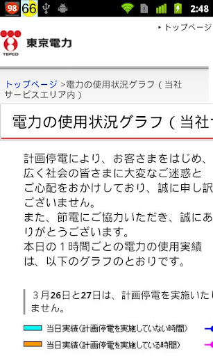 東京電力メーター
