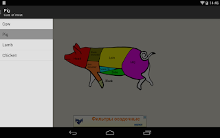 Screenshot of Cuts of meat