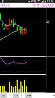 Screenshot of Stock Game pro