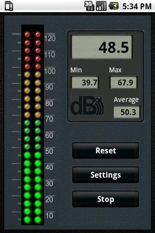 Digital dB Volume Meter