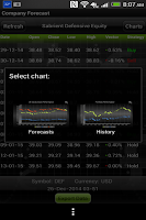 Screenshot of Stock Market Trends & Quotes