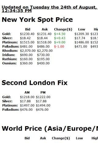 Live Gold Silver Prices