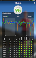Screenshot of ithlete -Train.Recover.Perform